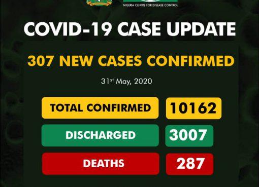 NCDC COVID 19 Stat